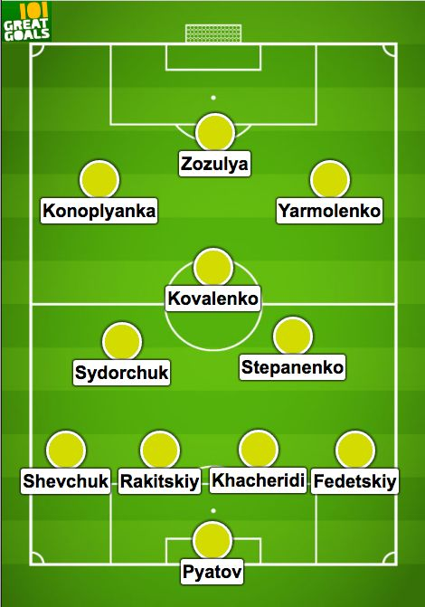 Ukraine v Poland: Euro 2016 preview line-ups & predictions