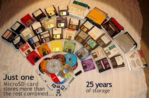 Evolution of digital storage: Computer, Microsd Cards, Storage Spaces, 25 Years, Information Technology, Floppy Disk, True Facts, Feelings Old, Medium