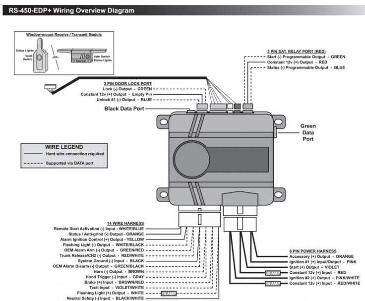 Pin On Araba, Remote Start Wiring Diagrams For Vehicles