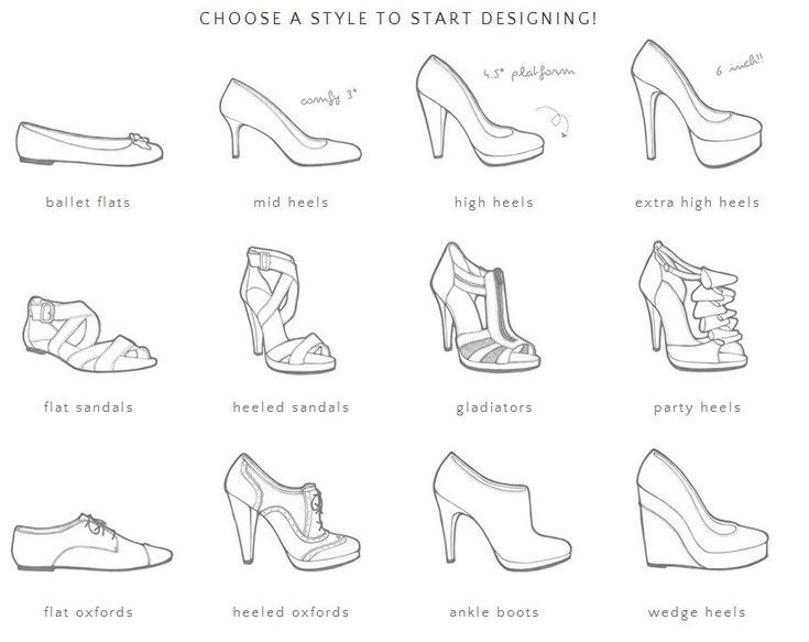 types of heels for character