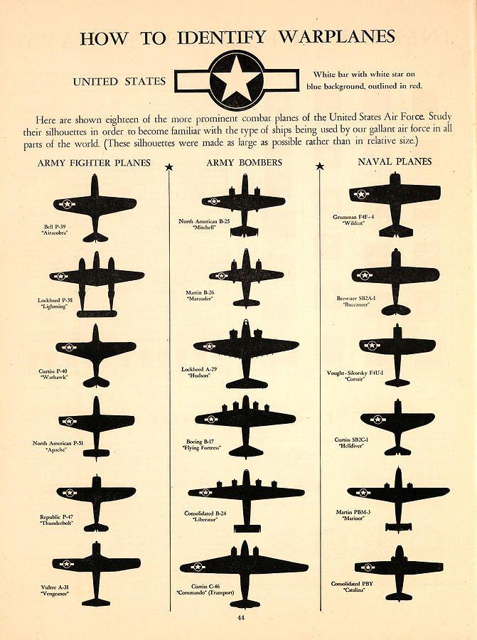 Mixed Media United States Warplanes Aircraft Spotting Guide Aircraft Silhouette World War 2 By Studio Grafiikka Affiliate In 2020 Wwii Plane Aircraft Warplane