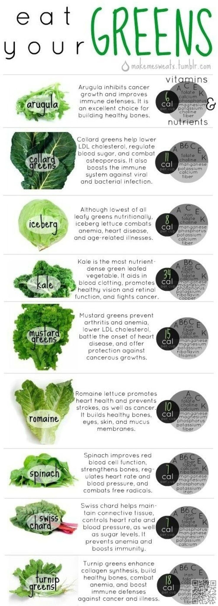 2. Your #Basic Guide to #Green Veggies - Here Are 40 #Superfood… #Benefits