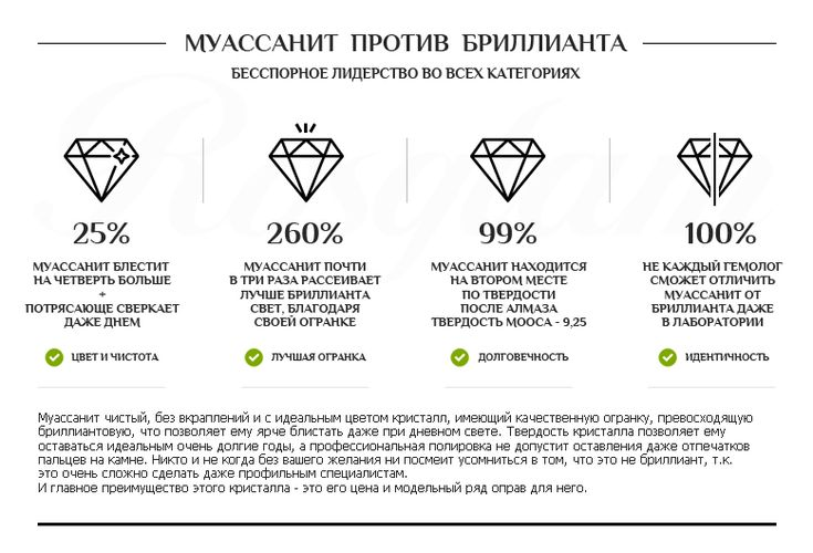 Муассанит и бриллиант: отличия и преимущества