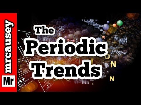 How to Determine Periodic Trends Electronegativity Ionization Energy - Mr. Causey's Chemistry - YouTube