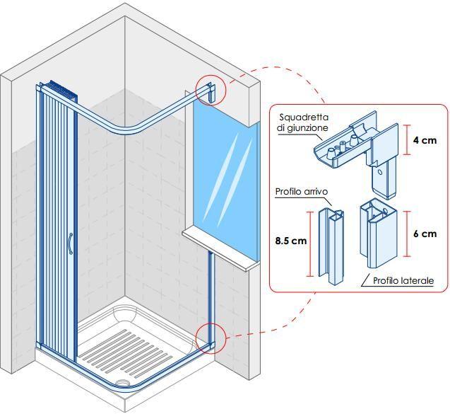 problema finestra nella doccia 2 Box Doccia guida alla