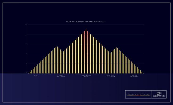Dandeleon.com: Pyramids of Giza   Ads of the World™