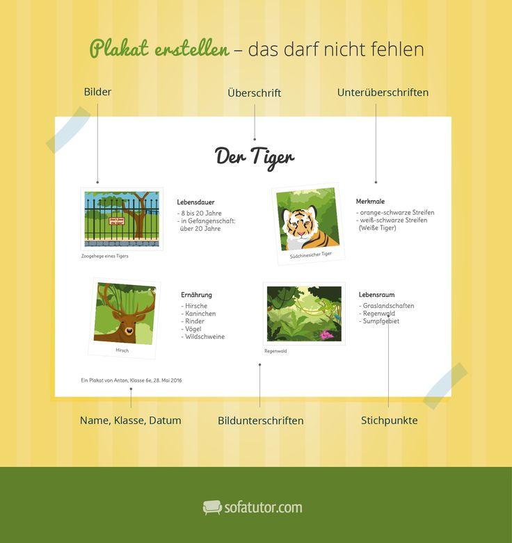 """Wie gestaltet man ein Plakat für die Schule? Mit dieser Grafik siehst du auf einen Blick, was nicht fehlen darf. Mehr zum Thema """"Plakat gestalten"""" gibt's hier: http://magazin.sofatutor.com/schueler/2016/06/09/wie-gestaltet-man-ein-plakat-fuer-die-schule/"""