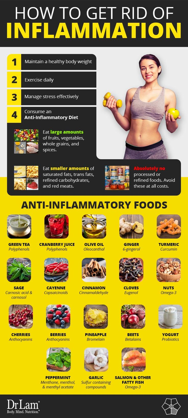 The Anti-Inflammatory Diet: How to Get Rid of Inflammation in the Body