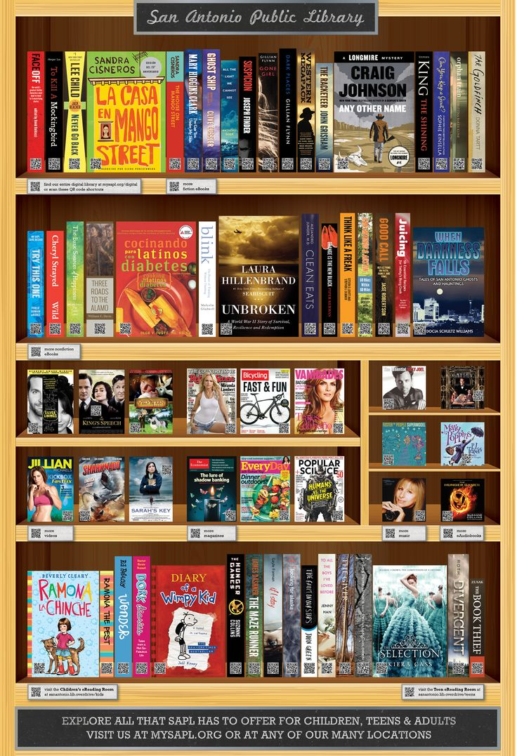 28 best ebooks images on pinterest library ideas display ideas the san antonio public library begins using digital wallpaper for ebook lending fandeluxe PDF