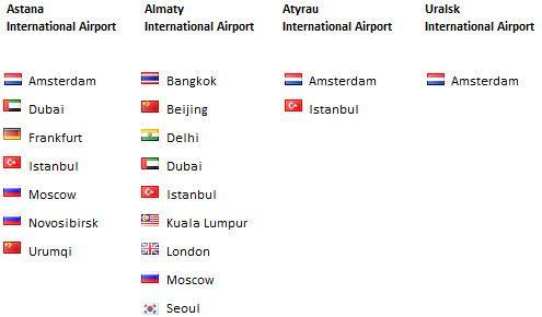 Air Astana Flghts