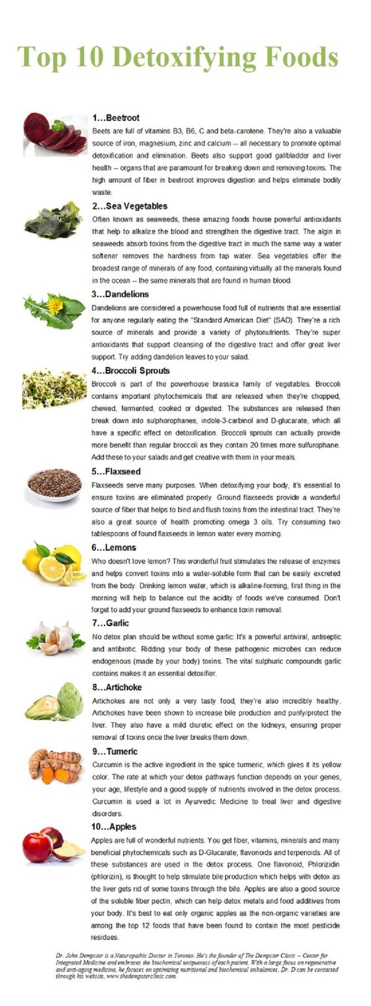 "HEALTHY FOOD - ""Top 10 detoxifying foods""."