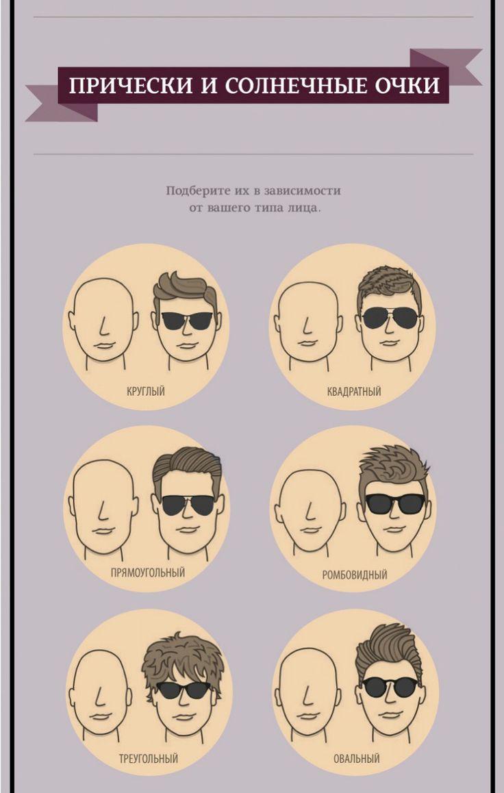 Гид по мужскому стилю: 15 правил, которые стоит знать каждому мужчине