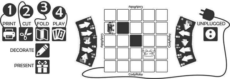 Cody- Roby kit di carte da stampare, per giochi di coding
