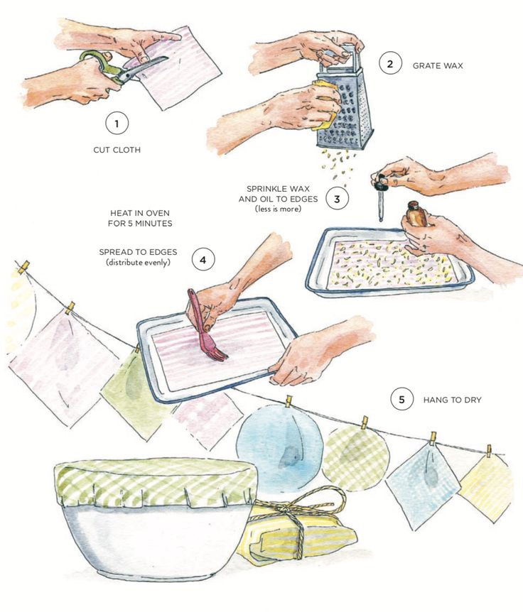 Beeswax DIY: making beeswax wraps + how to render your own wax – Milkwood
