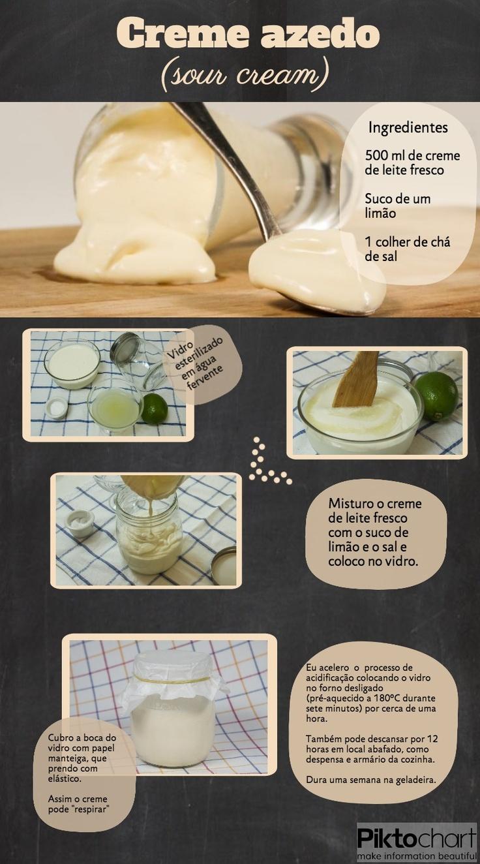 Receita de Creme Azedo, ou Sour Cream