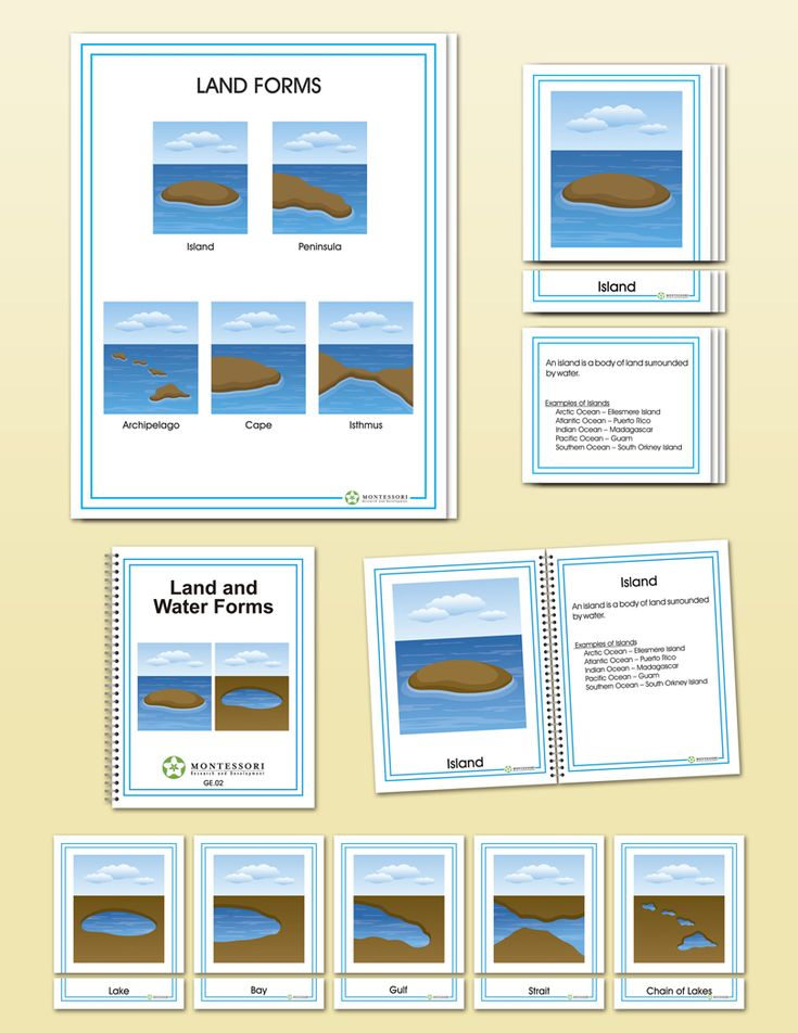 Land and Water Forms, Elementary | Montessori Research and Development - Montessori materials, teacher manuals and books
