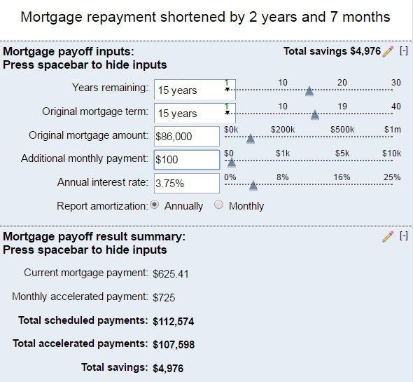 Sample Mortgage Payment Calculator From Bankrate Com Mortgage