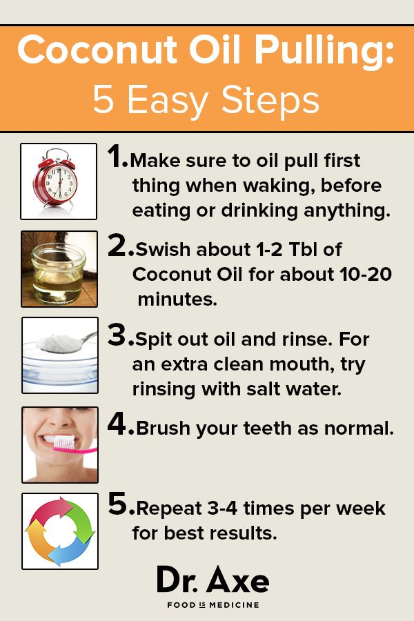Coconut Oil Pulling Guide - Coconut oil pulling is one of the best ways to remove bacteria and promote healthy teeth and gums! 10-20 minutes per day, 3-4 days per week.