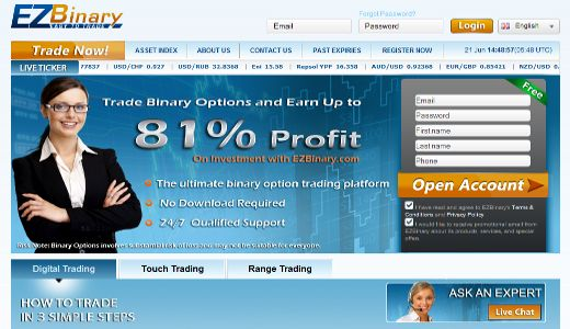 EZBinary Review & Comparison - What are Binary Options
