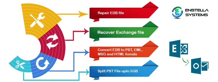 Make use of EDB to PST tool to recover single selected EDB emails into new Outlook PST file. It smoothly access EDB file data as well as convert EDB file to PST file in less time  https://edbtopstrecovery.codeplex.com/