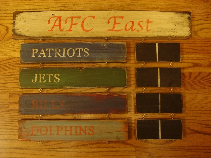 AFC East Standings board.  LOVE this so much! This will become my new DIY project..that I probably won't get around to.