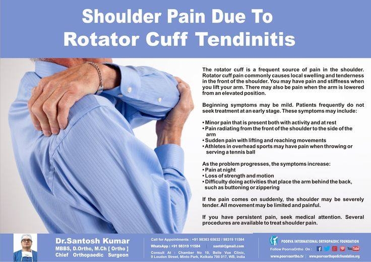 Shoulder pain due to Rotator Cuff Tendinitis. Know it. Check if you have these symptoms. Visit : www.poorvaortho.tv Call Helpline : +91-9836365632