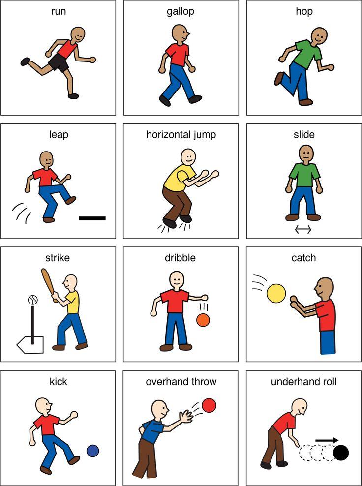 27 best motor development children images on pinterest for Development of motor skills