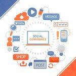 Prediksi Memilih Sosial Media untuk Memasarkan Bisnis