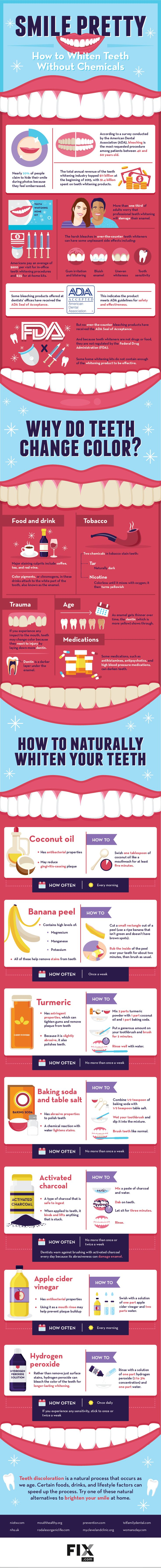 How To Whiten Your Teeth Without Chemicals http://www.rodalesorganiclife.com/wellbeing/how-to-whiten-your-teeth-without-chemicals?utm_source=RLF01