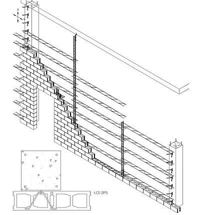 Diseño Edificios de Fábrica de Cerramientos y/o