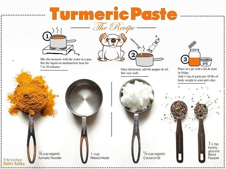 This turmeric paste is useful for so many health conditions and ailments and it can even be used with pets! It's anti-inflammatory, anti-cancer and more!