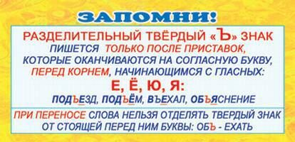 Карточка-памятка по русскому языку. Правила написания разделительного твердого знака