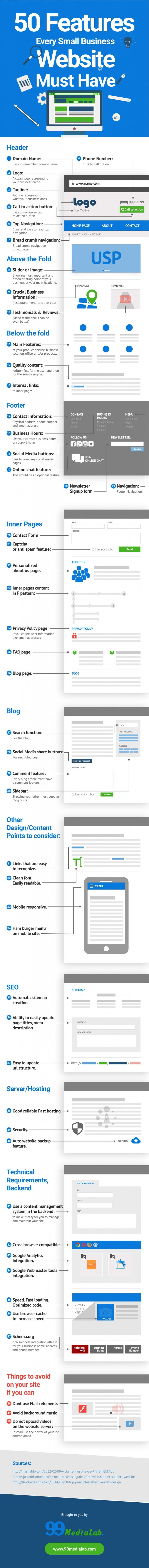 Small Business Website Design – 50 Must Have Features