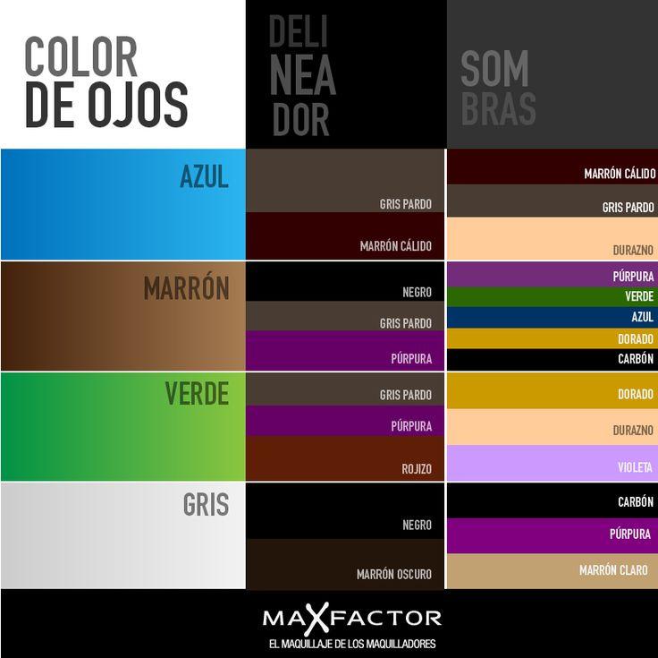 ¿Qué delineador y sombras usar de acuerdo a mi color de ojos?