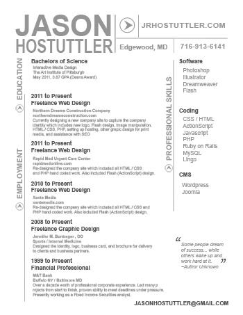 clean resume really design