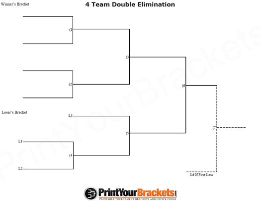4 Team Printable Bracket Team Double Elimination