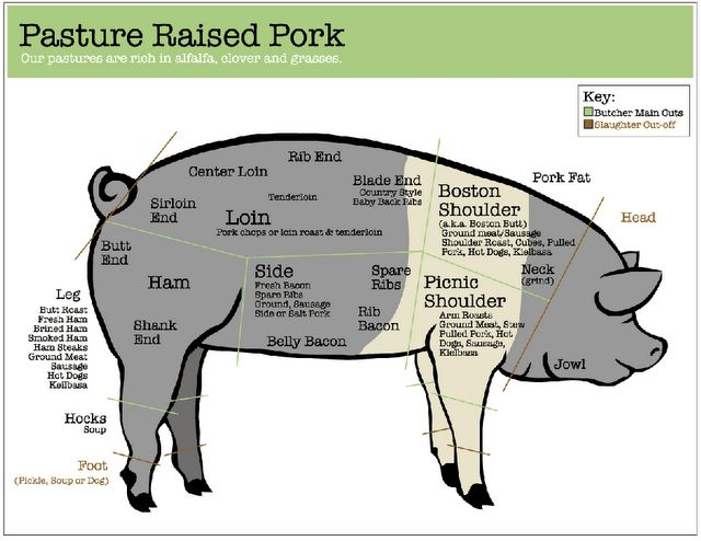 17 Best images about Butchering on Pinterest | A cow, Homemade and ...