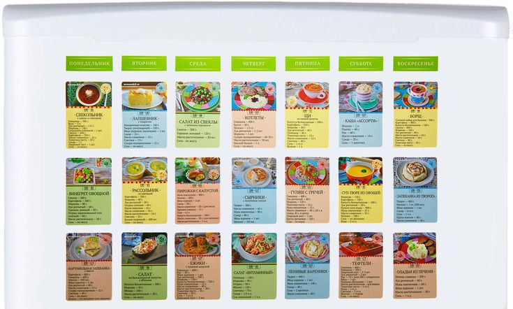 Карточки с рецептами на дерце холодильника
