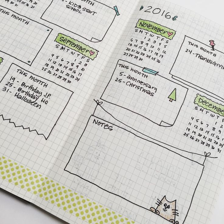 This is my Future Log layout in my bullet journal.