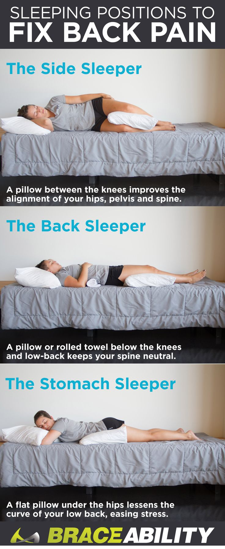 What's the best sleep position for back pain? Using a strategically placed pillow (or two) can reduce stress on the back for side, back and stomach sleepers, easing low-back pain and helping you to get a better night of sleep! Read more here: https://www.braceability.com/blog/7-tips-for-treating-facet-arthropathy/