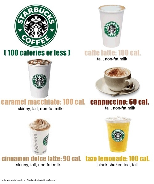 100 Calories or Less; Starbucks Drinks.