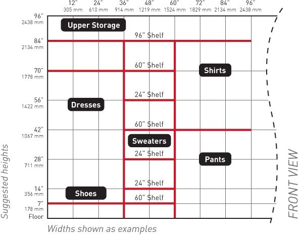 Double Rod Closet Height Height Of Closet Chart