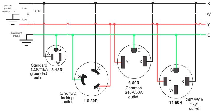 Ac Power Plugs Wire    Diagram     All Kind Of Wiring Diagrams     within Electrical Plug Wiring