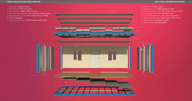 Hekim Panel Konteyner http://www.prefabrikyapi.com/konteyner