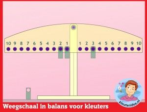 Wegen, in balans met kleuters op digibord of computer, kleuteridee, Kindergarten math for IBW or computer