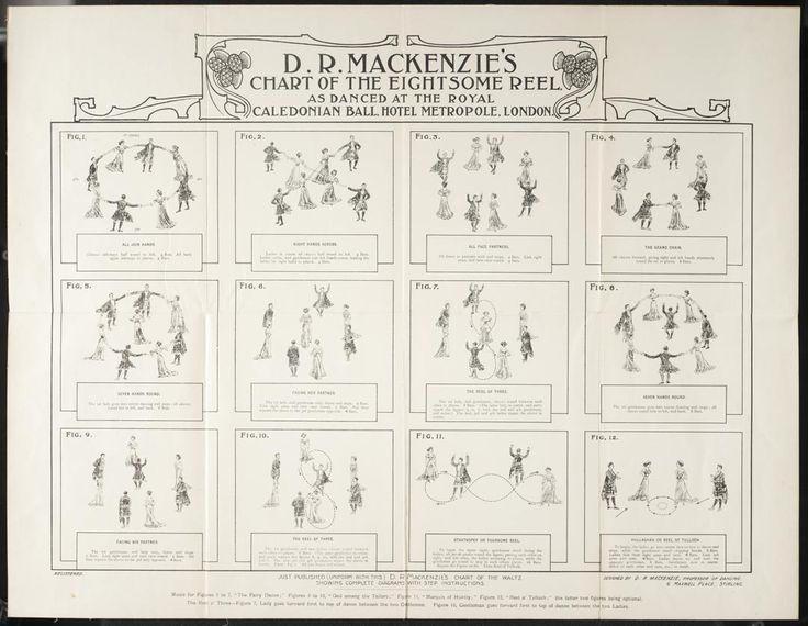 De A D E A Waltz Dance Ballroom Dance on Waltz Dance Steps Diagram