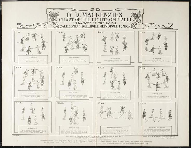 De A D E A on Waltz Dance Diagram