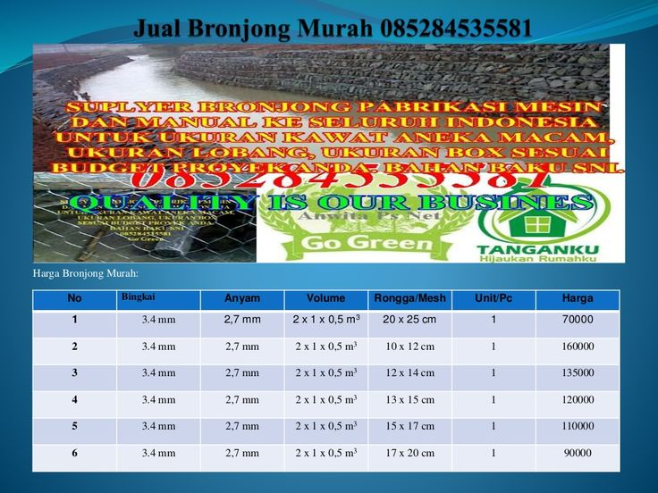 Jual Bronjong Murah 085284535581 by Anwita Ps Nets via slideshare