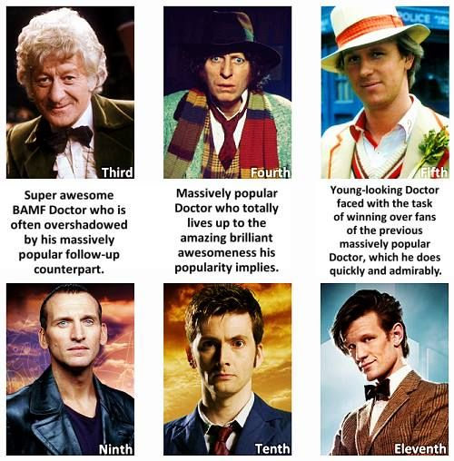 Classic Who x New Who parallels<<<This is scary similar. I agree 100%. Like seriously.