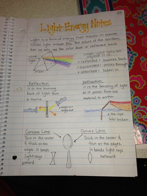 Ms. Hastings Science & Social Studies - Keeping up with the Science Interactive Notebook